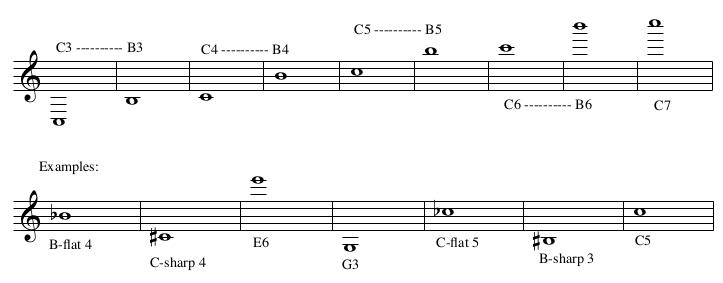 nomenclature(2)